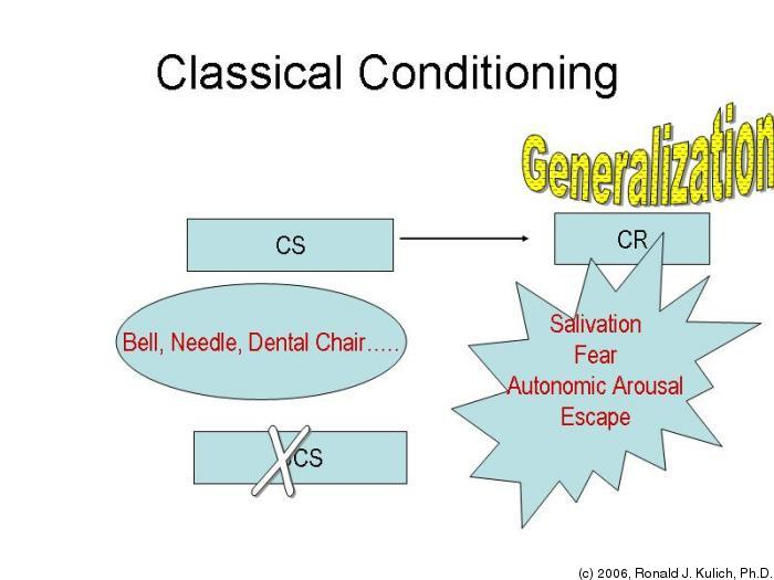 Classical Conditioning vs Operant Conditioning: A Study Guide